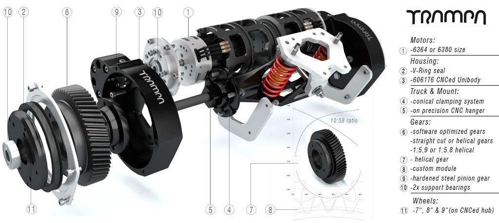 Mountainboard EXTERNAL Spur Gear Drive TWIN Motor Mounts & VERTIGO Truck