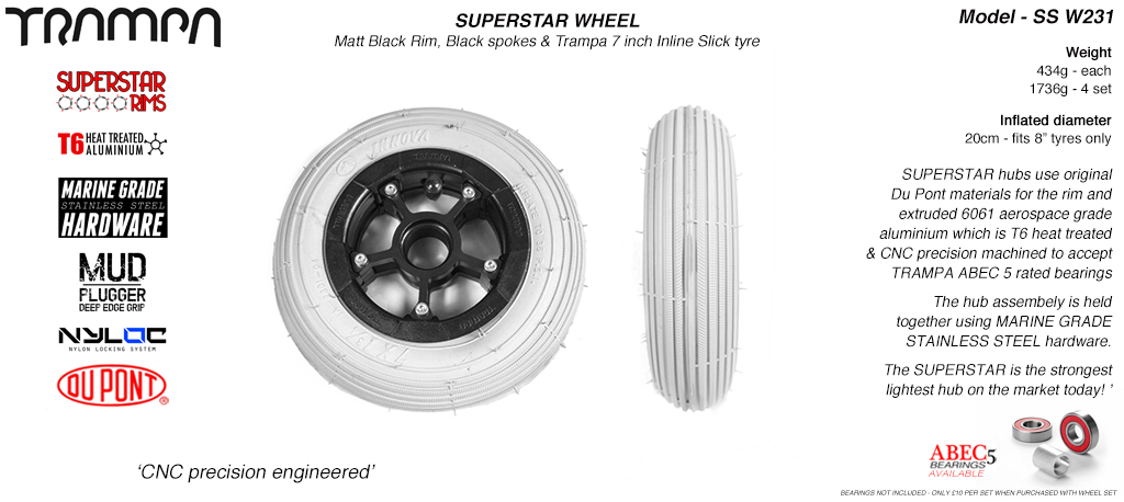 7 Inch Wheel - Matt Black Superstar Rim Black Anodised Spokes & Grey 7 Inch Inline Tyre