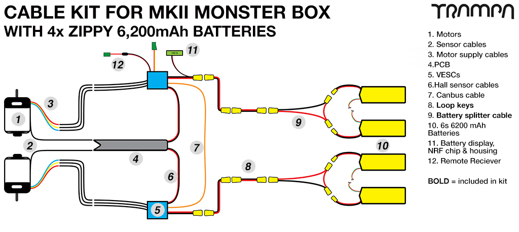 TWIN 12s Monster Box Xt90s complete Cable kit - Everything you need to finish your board except the batteries & charger!