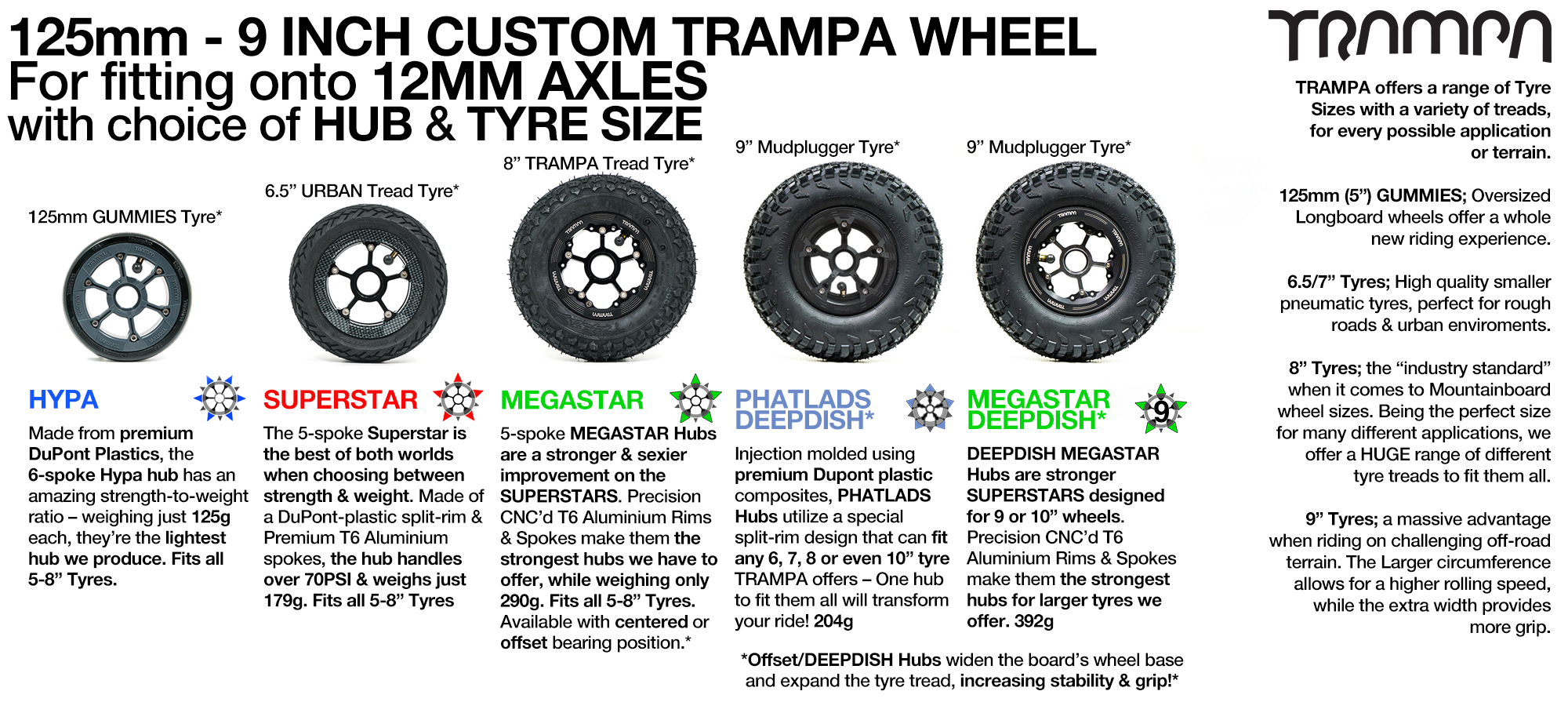 Build your own Custom TRAMPA Wheel - HYPA, SUPERSTAR, 8 Inch MEGASTAR, 9 Inch PRIMO or 9 INCH DEEP DISH MEGASTAR Wheels! Awesome selection from 5 Inch to 9 Inch, on & off road! Amazing!!