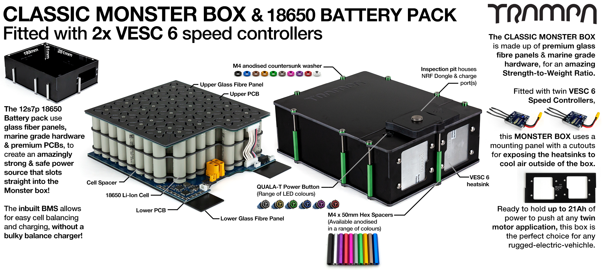 Classic MONSTER Box MkIV - with 18650 PCB Pack, 2x VESC 6 with NRF & 84x 18650 cells 12s7p 21Ah - PCB based Battery Pack with Integrated Battery Management System (BMS) - UK CUSTOMERS ONLY