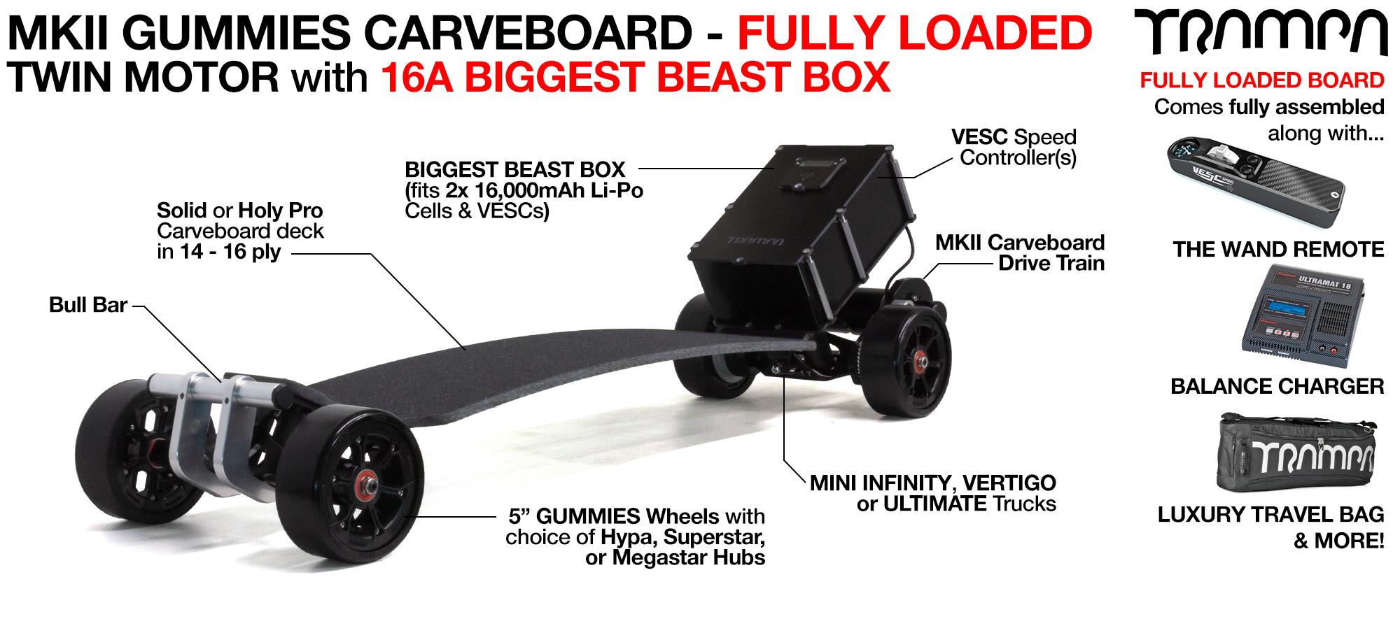 PRO GUMMIE ELECTRIC Carveboard 2 in 1 TWIN MOTOR with massive 16A BEAST Box Mini Spring Trucks & OFFSET MEGASTAR Wheels