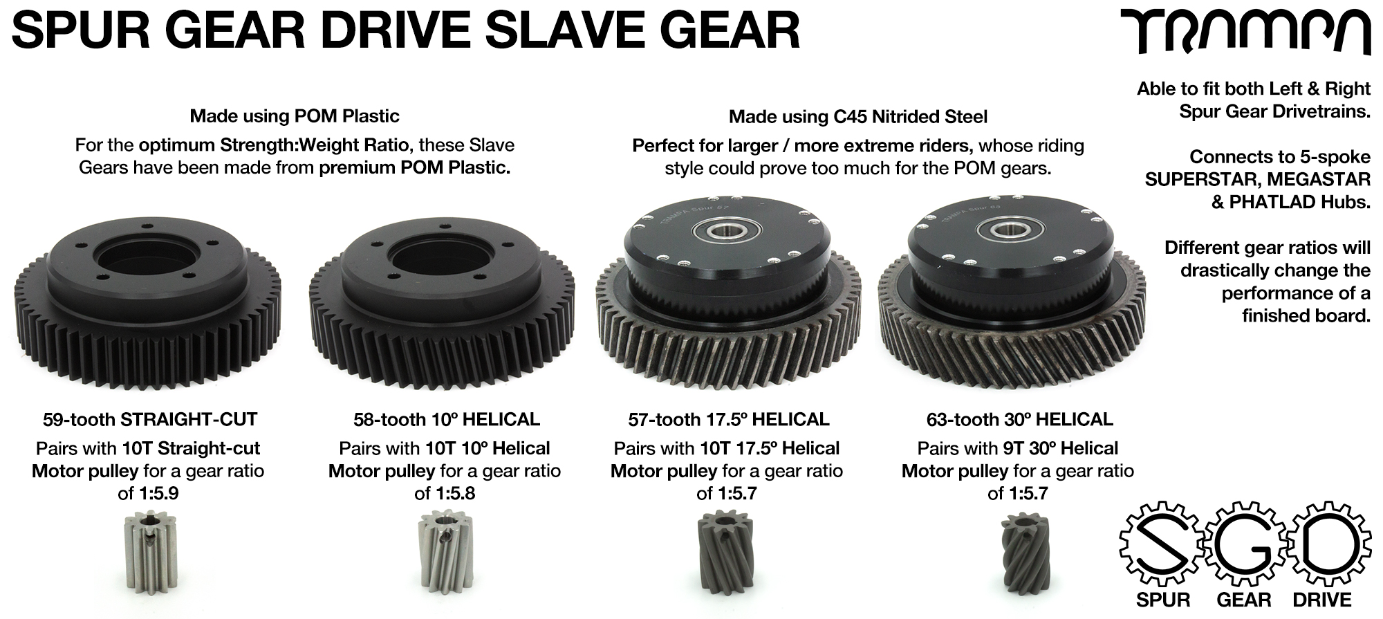 Spur Gear Drive HELICAL or STRAIGHT Cut Slave Pulleys Made from POM or Steel