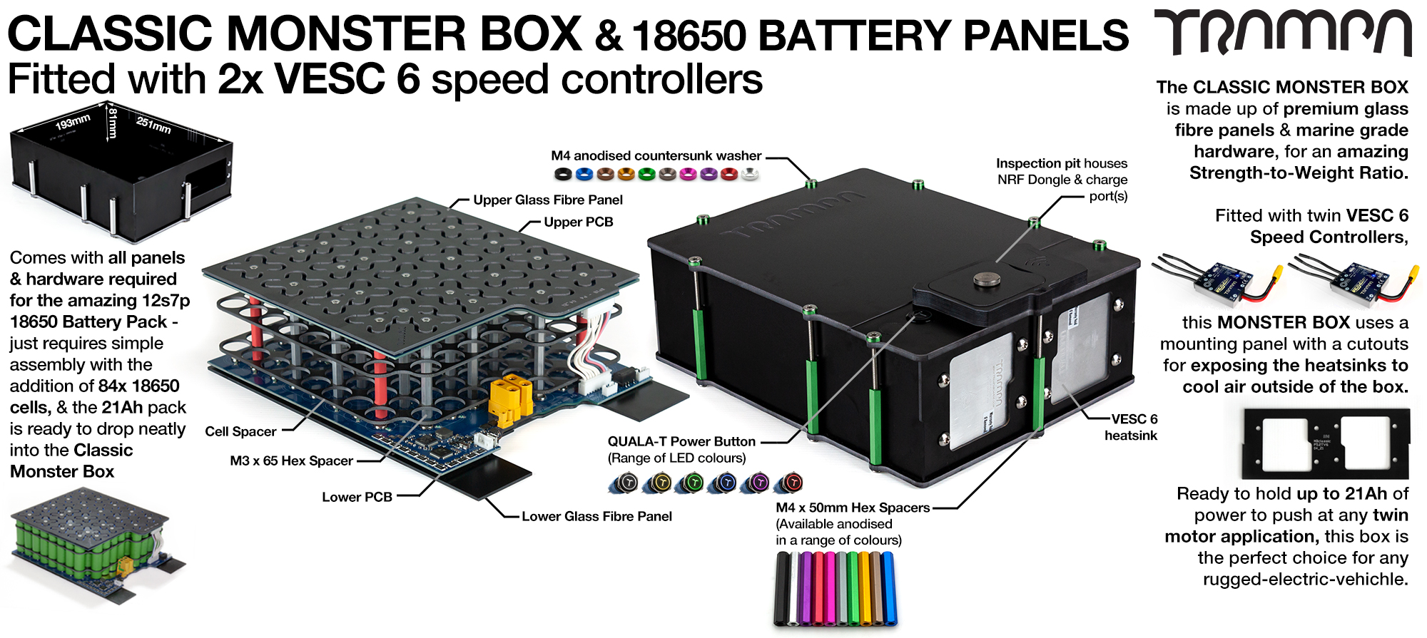 Classic MONSTER Box MkIV - with 18650 PCB Pack & 2x VESC 6 NRF PCB based Battery Pack with Integrated Battery Management System (BMS)  - NO CELLS