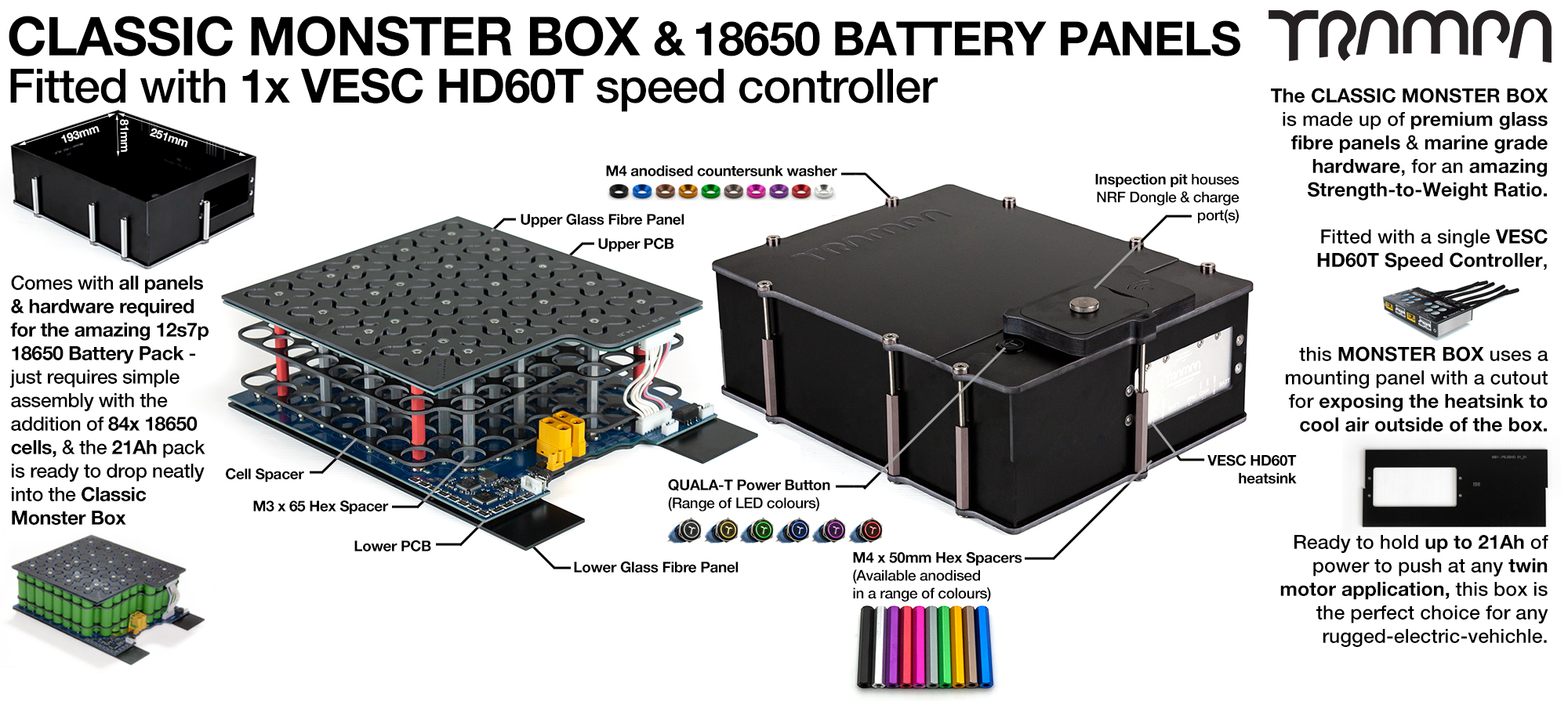 Classic MONSTER Box MkIV - with 18650 PCB Pack & 1x VESC HD-60Twin - NO CELLS PCB based Battery Pack with Integrated Battery Management System (BMS) - NO Cells