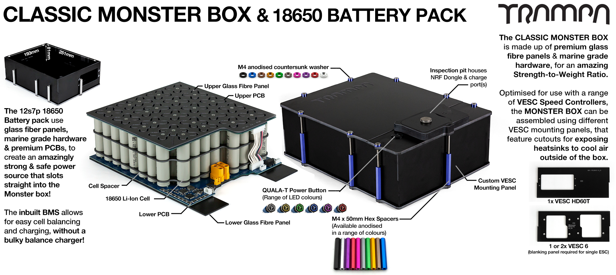 MONSTER Box MkIV - with 18650 PCB Pack & 84x 18650 cells 12s7p 21Ah - NO VESC - PCB based Battery Pack with Integrated Battery Management System (BMS) with 84x 18650 cells to make 12s7p 21A - UK CUSTOMERS ONLY