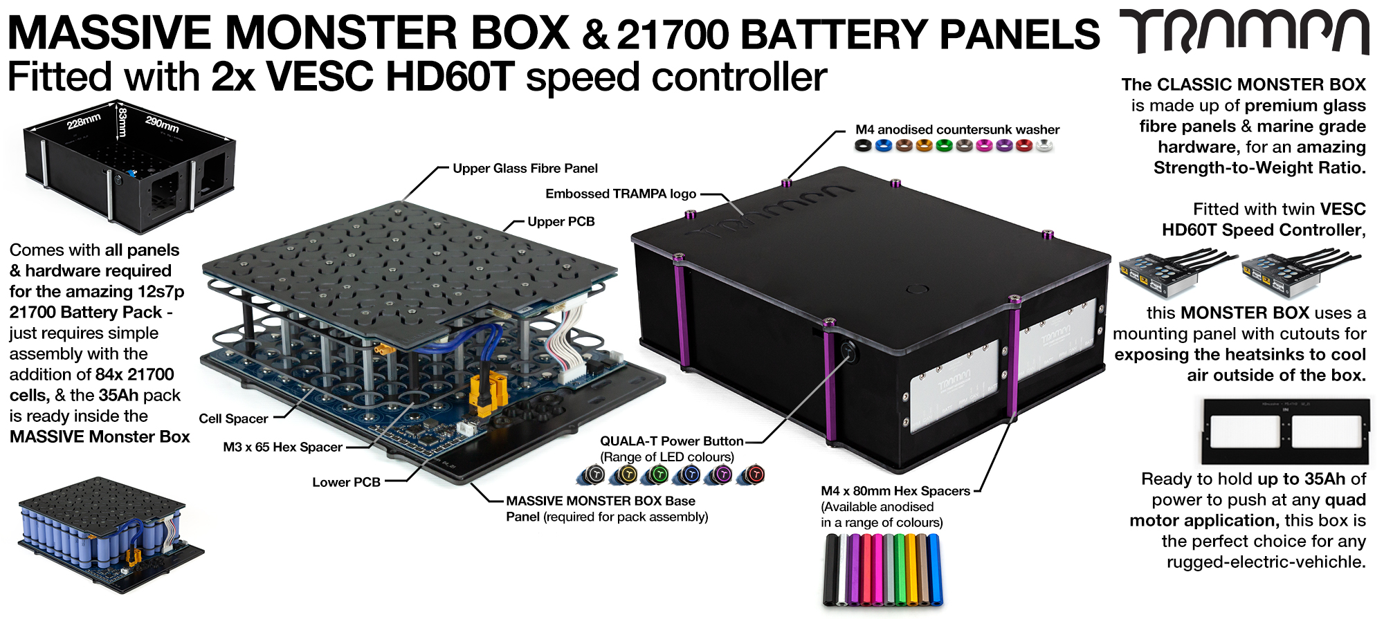 21700 MASSIVE MONSTER Box with 21700 PCB Pack with 2x VESC HD-60Twin - NO CELLS