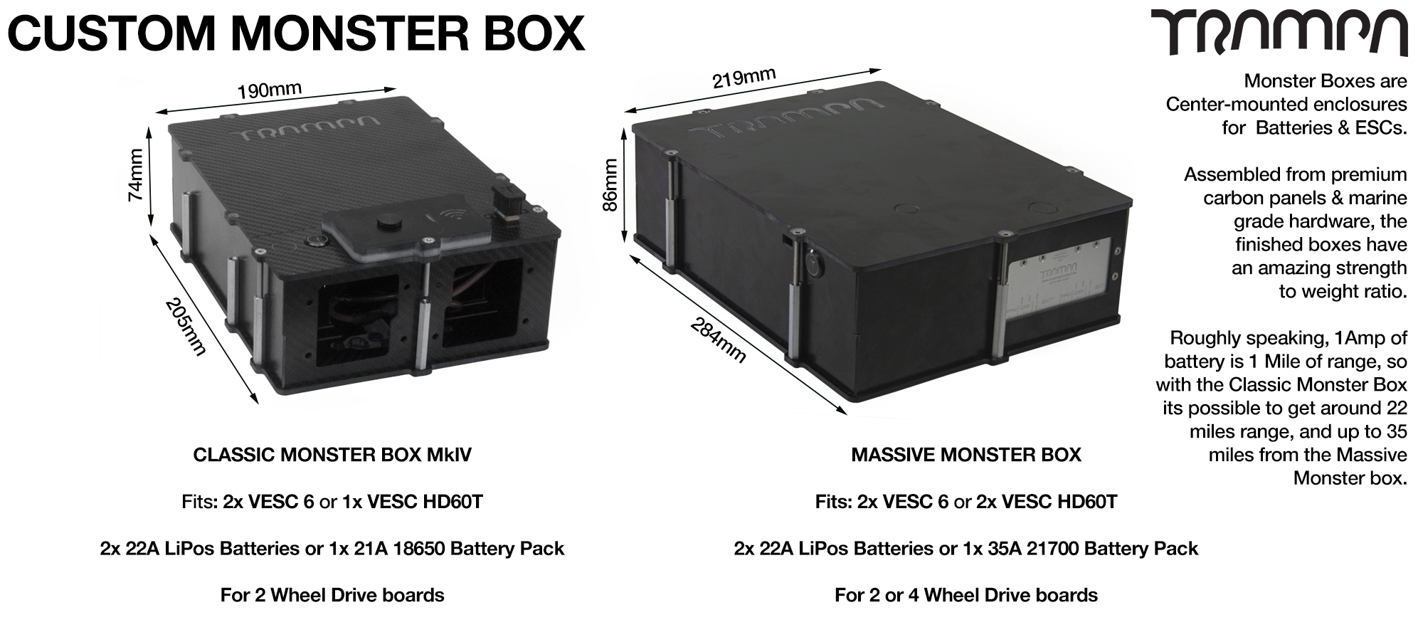 22A or 35A Capacity Custom MONSTER Box options - Massive Range