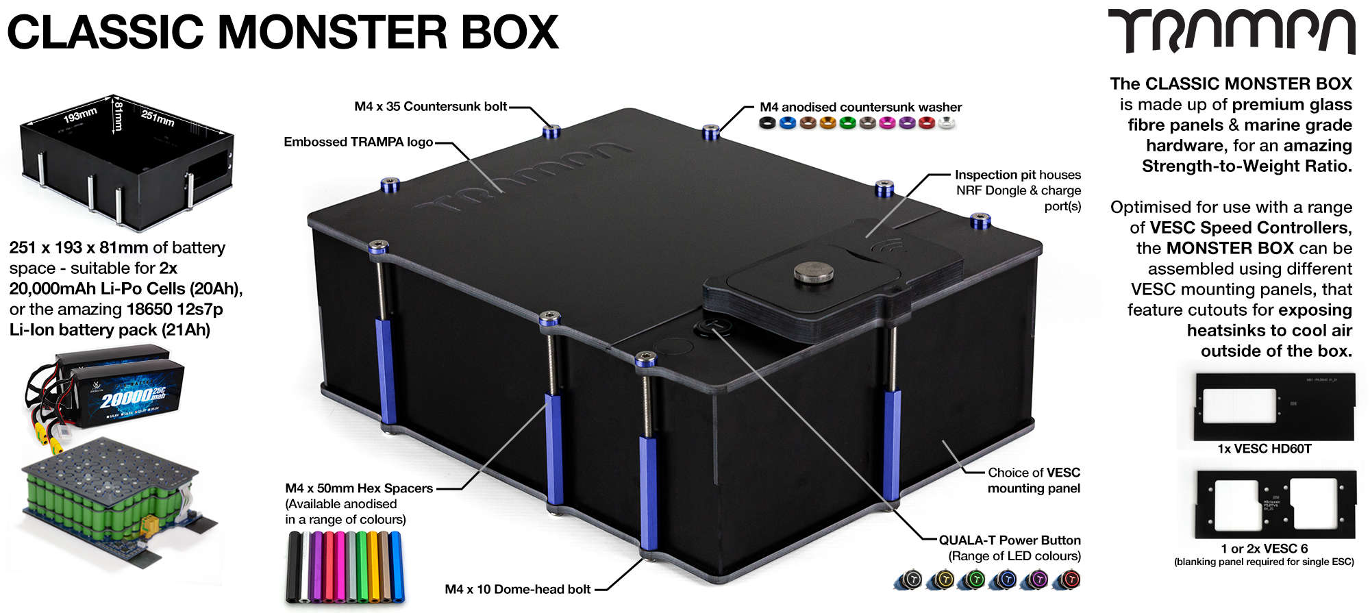 MONSTER Box MkIV fits 84x 18650 cells to give 12s7p 21A or 2x22000 mAh Lipos & has Panels to fit any of the TRAMPA VESC Speed controllers, NO VESC Mounting Panel