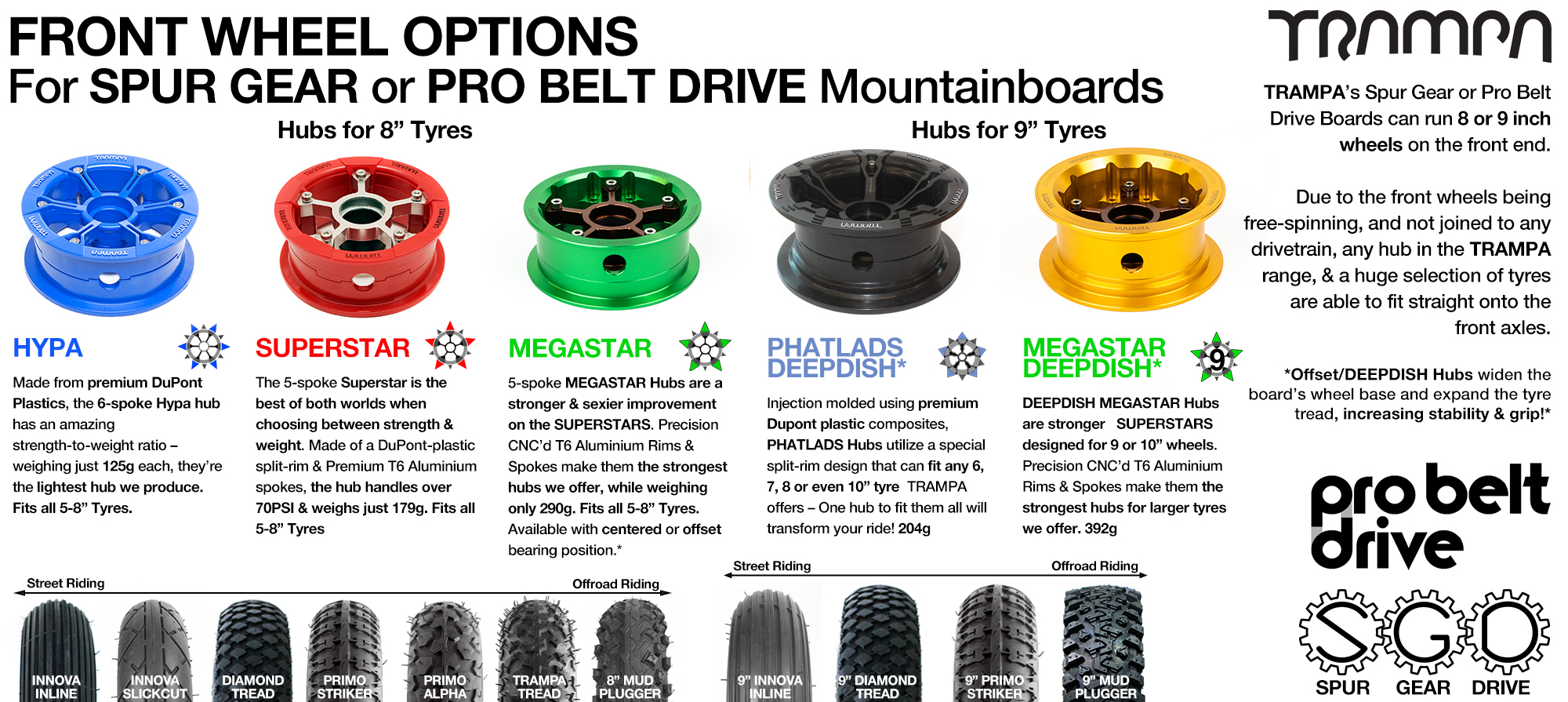 Build your own Custom TRAMPA Wheel to fit to your SPUR GEAR DRIVE Motor Mount. You can fit PHATLADS, SUPERSTARSS, PRIMO's or  MEGASTAR's DEEP DISH MEGASTAR's! 8, 9 or 10 Inch wheels of awesome selection for on & off road! Amazing!!
