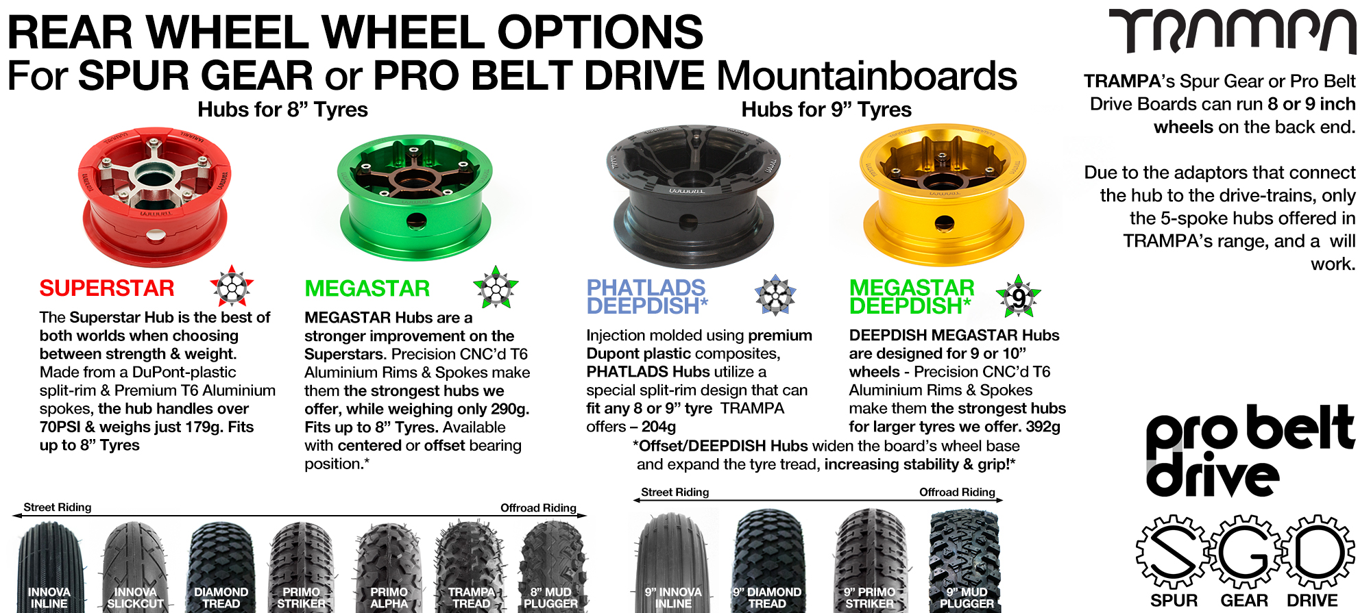 Build your own Custom REAR Wheel to fit to your SPUR GEAR DRIVE Motor Mount. You can fit PHATLADS, SUPERSTARSS, PRIMO's or  MEGASTAR's DEEP DISH MEGASTAR's! 8, 9 or 10 Inch wheels of awesome selection for on & off road! Amazing!! (COPY)