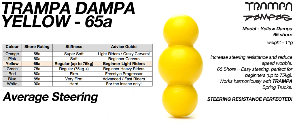 YELLOW TRAMPA DAMPA - 65a Shore - 1 Star Easy steering