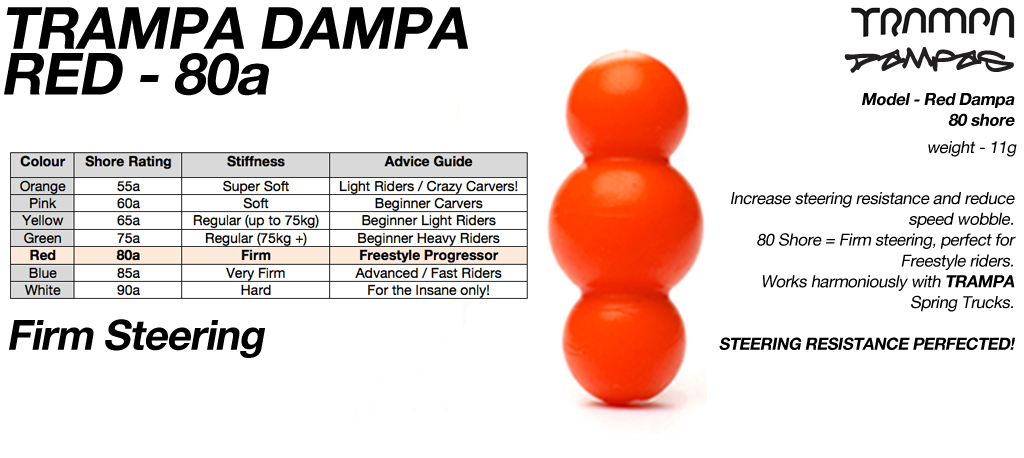RED TRAMPA DAMPA - 80a Shore - 3 Star Firm steering