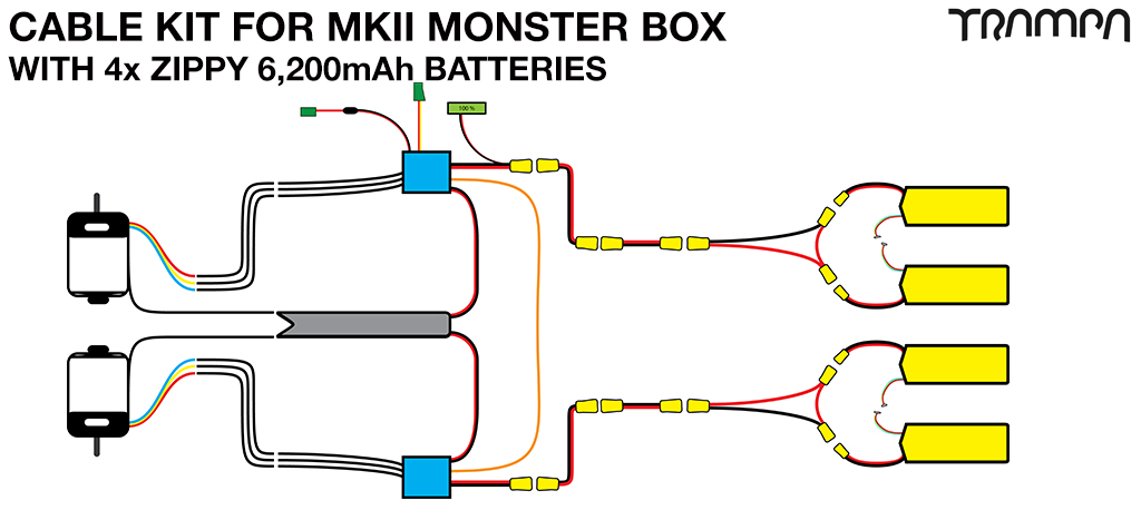 Monster Box cable kit for TWIN Motor 12s1p x2 using 4x Zippies  - Everything you need to plug in your board if using 4x Zippy Compact batteries