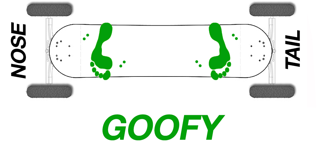 Please set me up in a GOOFY ride Style (Right foot forwards)