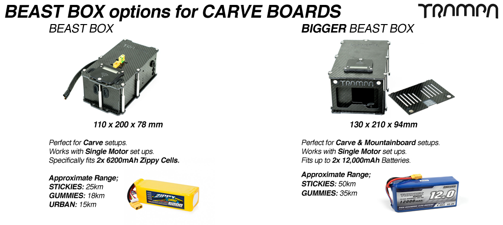 BEAST Box options for CARVEBOARDS 6 - 12Amp