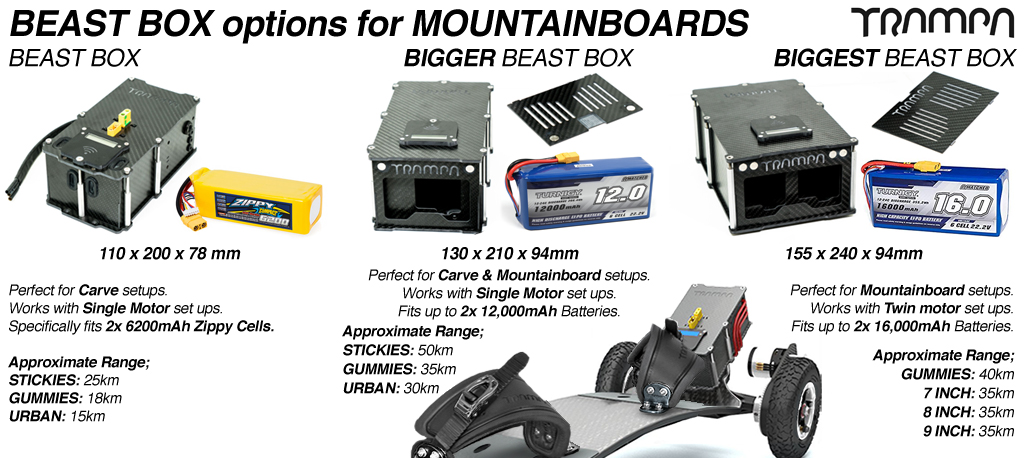 BEAST Box options for MOUNTAINBOARDS 6 - 16Amp