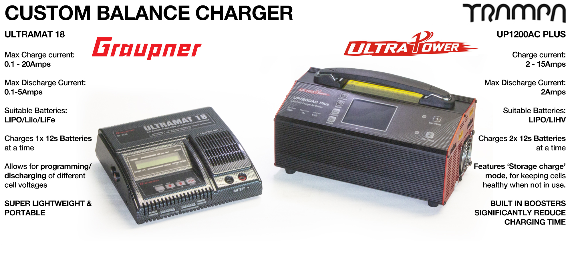 Custom Charger Graupner Ultramat 18 or ULTRAPOWER UP1200AC - Small & Portable or Super quick Charging!