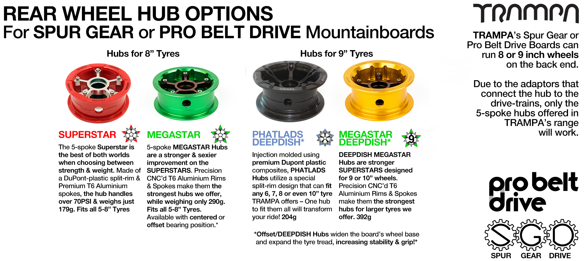 Rear Wheels HUB options For SPUR GEAR & PRO BELT Drive
